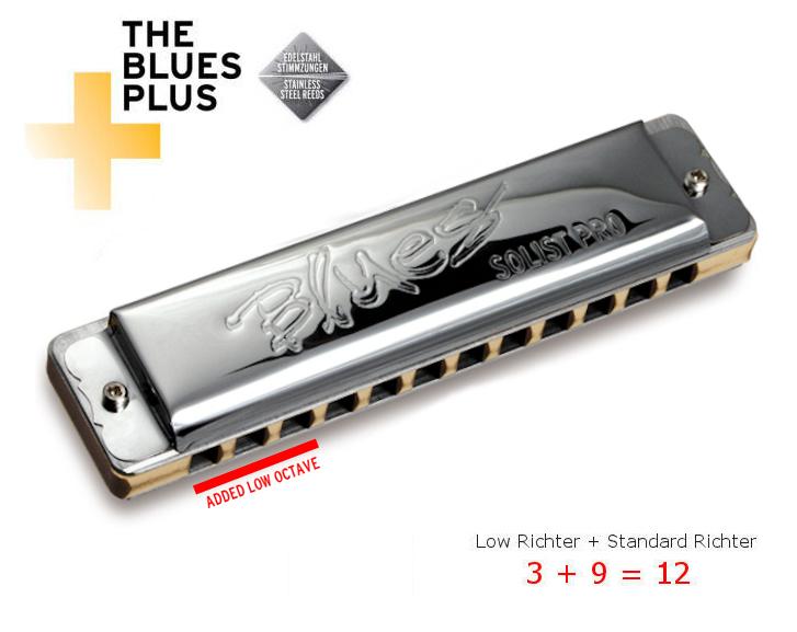 Seydel Solist Pro 12 Steel A