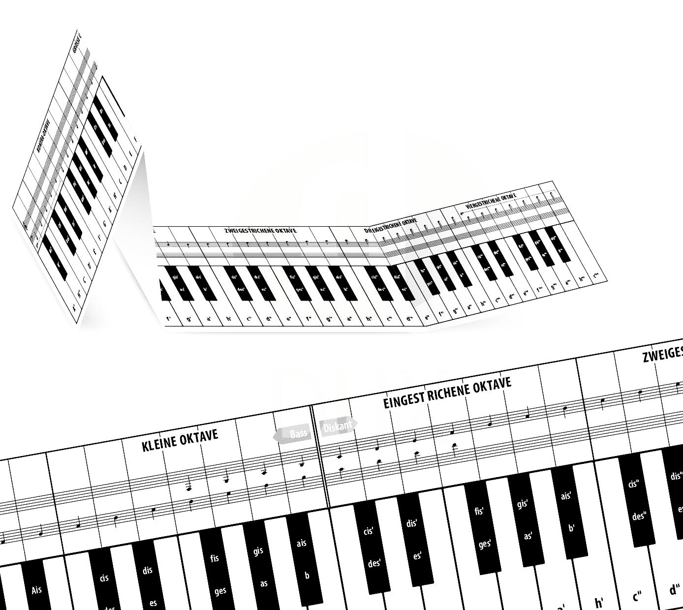 Klaviatur - Spielhilfe zum Aufstellen